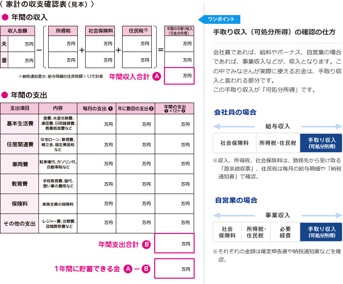 〈 家計の収支確認表(見本) 〉
